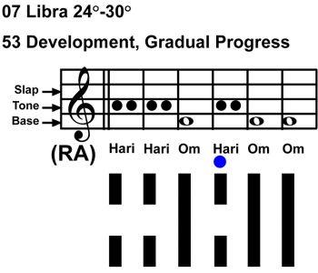 IC-chant 07LI 05 Hx-53 Development-scl-L4