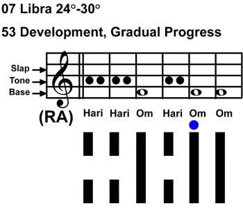 IC-chant 07LI 05 Hx-53 Development-scl-L5