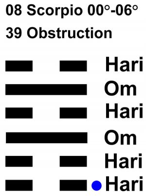 IC-chant 08SC 01 Hx-39 Obstruction-L1