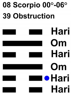 IC-chant 08SC 01 Hx-39 Obstruction-L2