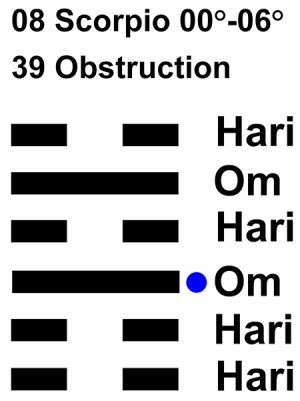 IC-chant 08SC 01 Hx-39 Obstruction-L3
