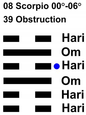 IC-chant 08SC 01 Hx-39 Obstruction-L4