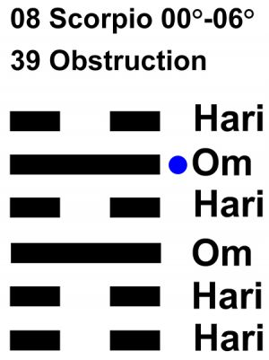 IC-chant 08SC 01 Hx-39 Obstruction-L5