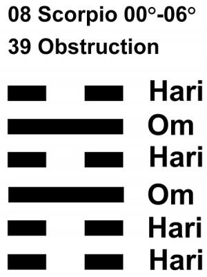 IC-chant 08SC 01 Hx-39 Obstruction