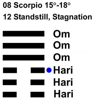 IC-chant 08SC 04 Hx-12 Standstill, Stagnation-L3