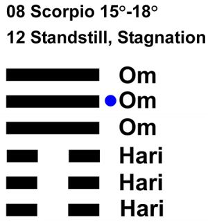 IC-chant 08SC 04 Hx-12 Standstill, Stagnation-L5