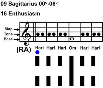 IC-chant 09SA 01 Hx-16 Enthusiasm-scl-L1