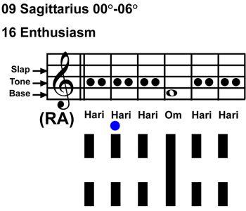 IC-chant 09SA 01 Hx-16 Enthusiasm-scl-L2