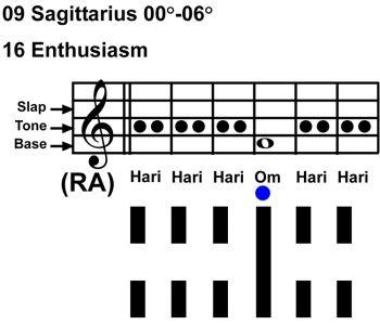 IC-chant 09SA 01 Hx-16 Enthusiasm-scl-L4