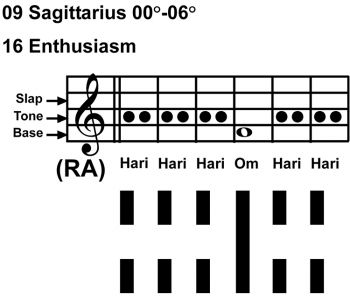 IC-chant 09SA 01 Hx-16 Enthusiasm-scl