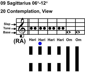 IC-chant 09SA 02 Hx-20 Contemplation, View-scl-L2