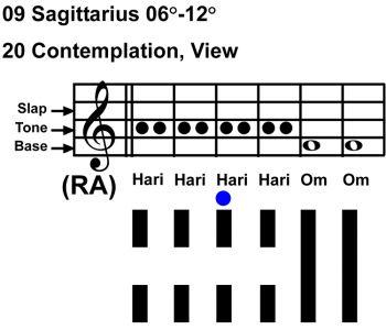IC-chant 09SA 02 Hx-20 Contemplation, View-scl-L3