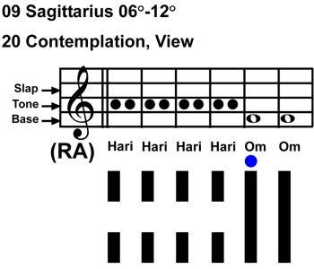 IC-chant 09SA 02 Hx-20 Contemplation, View-scl-L5
