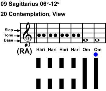 IC-chant 09SA 02 Hx-20 Contemplation, View-scl-L6