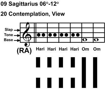 IC-chant 09SA 02 Hx-20 Contemplation, View-scl