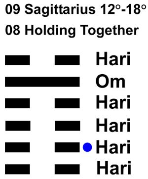 IC-chant 09SA 03 Hx-8 Holding Together-L2