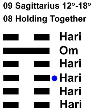 IC-chant 09SA 03 Hx-8 Holding Together-L3