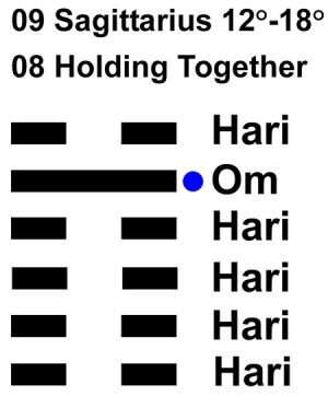 IC-chant 09SA 03 Hx-8 Holding Together-L5