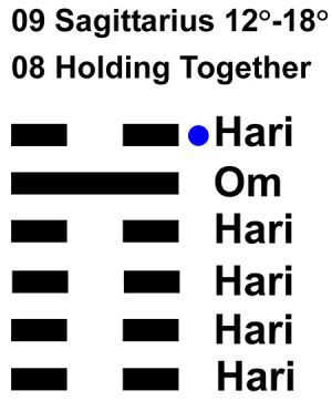 IC-chant 09SA 03 Hx-8 Holding Together-L6