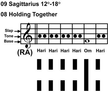 IC-chant 09SA 03 Hx-8 Holding Together-scl