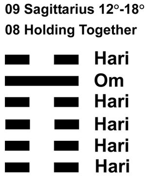 IC-chant 09SA 03 Hx-8 Holding Together