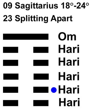 IC-chant 09SA 04 Hx-23 Splitting Apart-L2