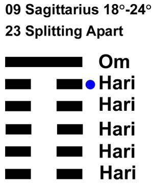 IC-chant 09SA 04 Hx-23 Splitting Apart-L5