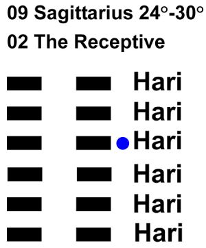 IC-chant 09SA 05 Hx-2 The Receptive-L4