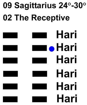 IC-chant 09SA 05 Hx-2 The Receptive-L5