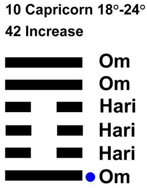 IC-chant 10CP-04-HX-42 Increase-L1