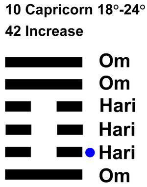 IC-chant 10CP-04-HX-42 Increase-L2