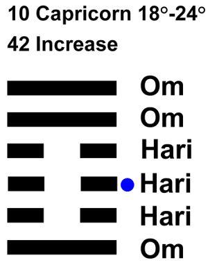 IC-chant 10CP-04-HX-42 Increase-L3