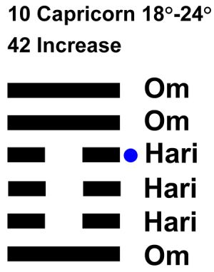 IC-chant 10CP-04-HX-42 Increase-L4
