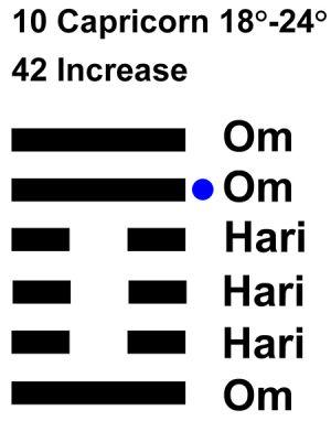 IC-chant 10CP-04-HX-42 Increase-L5