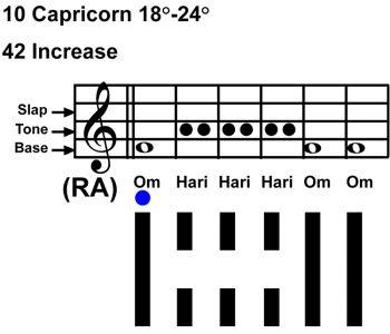 IC-chant 10CP-04-HX-42 Increase-scl-L1