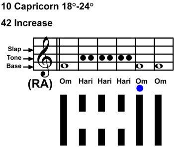 IC-chant 10CP-04-HX-42 Increase-scl-L5