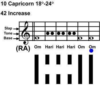 IC-chant 10CP-04-HX-42 Increase-scl-L6