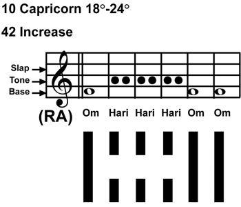 IC-chant 10CP-04-HX-42 Increase-scl