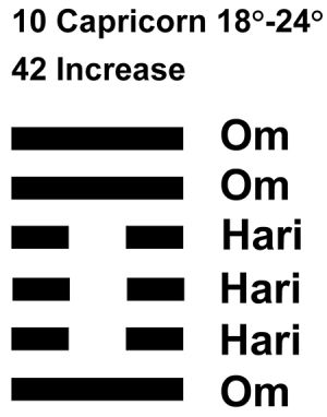 IC-chant 10CP-04-HX-42 Increase