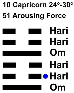 IC-chant 10CP-05-Hx-51 Arousing Force-L2