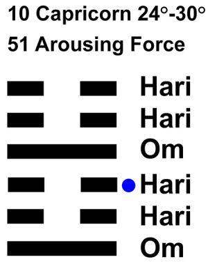 IC-chant 10CP-05-Hx-51 Arousing Force-L3