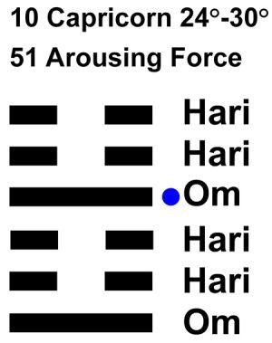 IC-chant 10CP-05-Hx-51 Arousing Force-L4