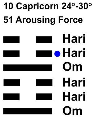 IC-chant 10CP-05-Hx-51 Arousing Force-L5