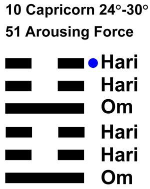 IC-chant 10CP-05-Hx-51 Arousing Force-L6