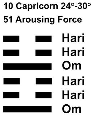 IC-chant 10CP-05-Hx-51 Arousing Force