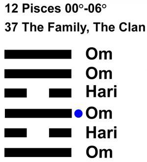 IC-chant 12PI-01-Hx37 The Family-L3