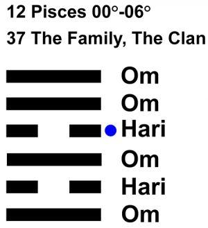 IC-chant 12PI-01-Hx37 The Family-L4