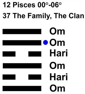IC-chant 12PI-01-Hx37 The Family-L5
