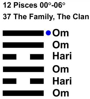 IC-chant 12PI-01-Hx37 The Family-L6