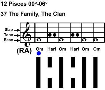 IC-chant 12PI-01-Hx37 The Family-scl-L1